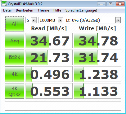 Toshiba STOR.E Canvio 1TByte USB3.0 - CrystalDiskMark USB2.0