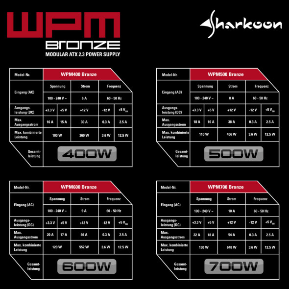 Sharkoon WPM Bronze 2