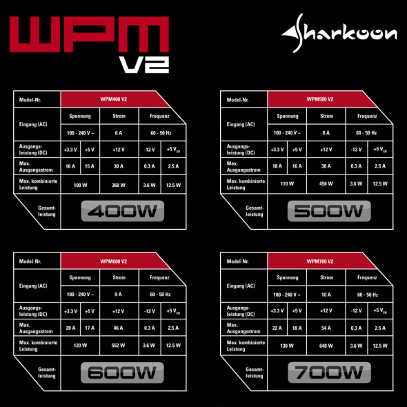 Sharkoon WPM V2 2