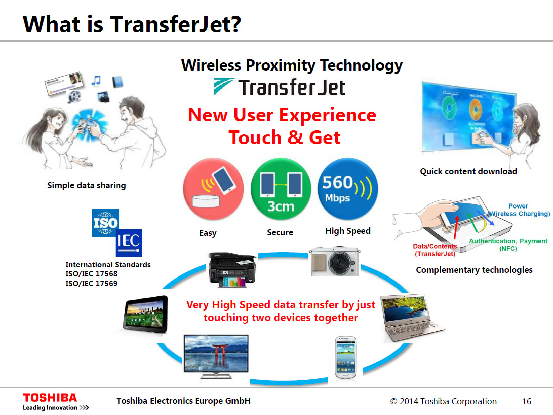"Toshibas ""Wireless and Wearables 2014"" zeigt TransferJet"