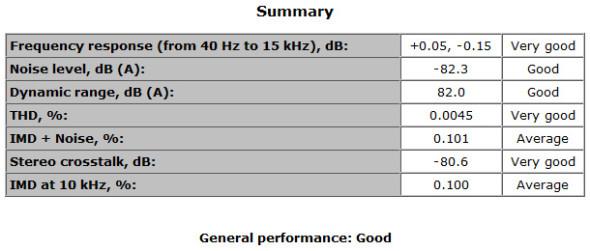 ASRock AM1B-ITX AM1-Mainboard ITX - Bild 06