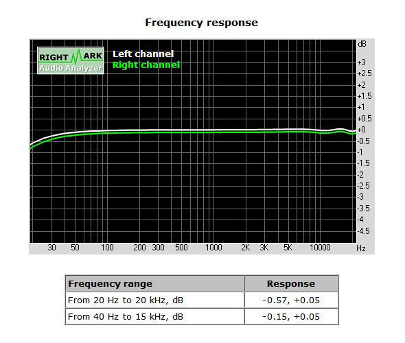ASRock AM1B-ITX AM1-Mainboard ITX - Bild 07