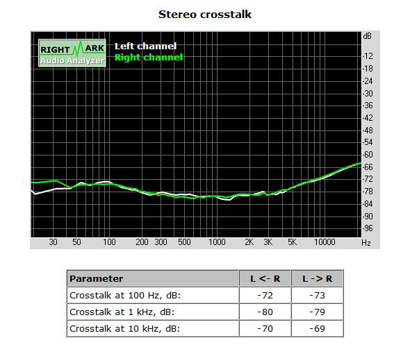 ASRock AM1B-ITX AM1-Mainboard ITX - Bild 12