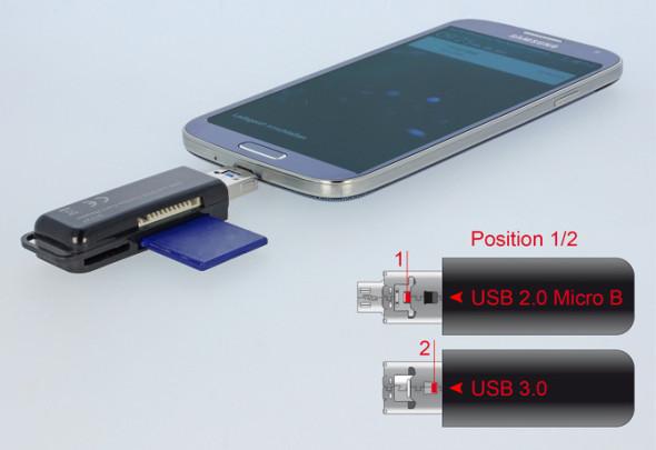 3DTester.de - DeLock OTG-Card-Reader USB3.0 Micro-USB - 2